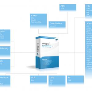 WinSped als Hub-Anwendung